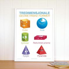 Plakat med de vanligste tredimensjonale geometriske formene.