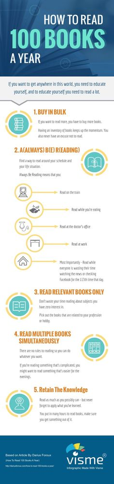 5 tips to read 100 books a year #infographic