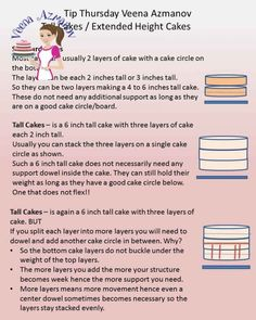 Tall cakes or extended height cakes are the recent trends. They have the ability to make the overall design of the cake more tall, lean and elegant. These are not difficult to make but a few precautions are worth paying attention to such as cake boards, doweling, and stacking. Here's also the difference between tall cake, extended height cakes or double barrel cakes.