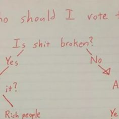 Who Should You Vote For This Election? This Viral Flow Chart Can Help