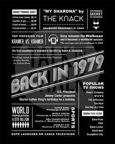 Items similar to Back in 1979 Black and White DIGITAL Poster - Printable Birthday Sign - Birthday Party Decorations - Gift for Women - Gift for Men on Etsy 40th Party Ideas, 40th Bday Ideas, 40th Birthday Decorations, 40th Birthday Parties, 40th Birthday Ideas For Men Husband, 40th Birthday Party For Women, Reunion Decorations, 70th Birthday, Happy Birthday