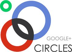 Image result for circle logos