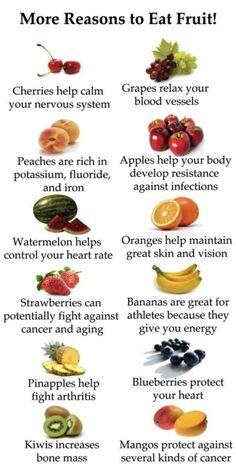 i love fruit!!