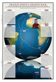 0104 Men's Journal – Amazing Race # infographic