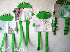 is in dutch - but the picture says everything. How fun to display school art like this!Website is in dutch - but the picture says everything. How fun to display school art like this! Fun Easy Crafts, Summer Crafts For Kids, Crafts For Kids To Make, Diy Crafts, Frog Activities, Creative Activities, Diy Quiet Books, Frog Crafts, Arts And Crafts