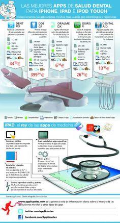 Las mejores APPs sobre salud dental para IOS #infografia #infographic #apple #health