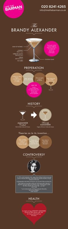 Brandy Alexander - A how-to and a history lesson. I prefer Amaretto Alexanders myself.