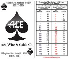 The Ace of Spades!  If your guys in the field can use a handy ampacity chart, contact Ace NJ for some Ace Wire #aceofspades business cards! #acewire #wire #cable #ampacity #amps #electric #electricity