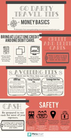 Travel tips: handling money overseas