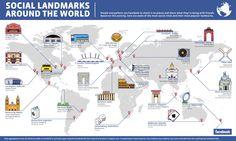 Pontos ao redor do mundo onde as pessoas mais fazem checking no Facebook