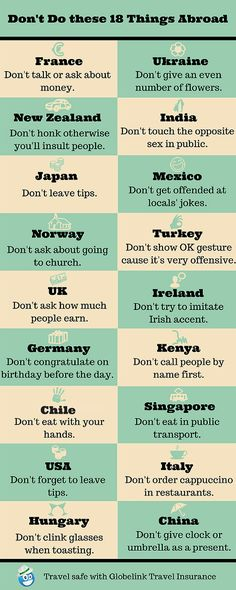 18 things you absolutely *must not* do abroad (and why) - Matador Network
