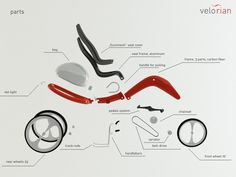 Velorian – recumbent trike with folding ability, designed to make it transport easier and for space saving.