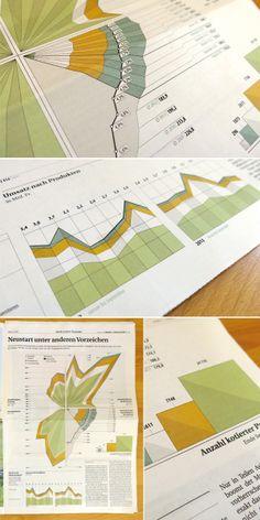 Finanz und Wirtschaft Pt. 3 by Sebastian Broschinski, via Behance