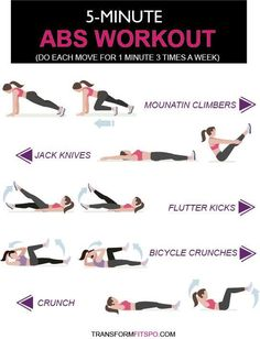 Repin and share if you got a burn from this 5 minute abs workout blast!