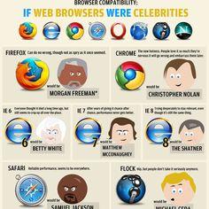 Infographics  See more at:http://www.twelveskip.com/ for more web design and web development  inspiration  #web #design #development