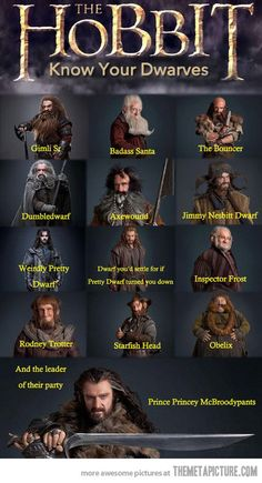 The Hobbit  | Know Your Dwarves