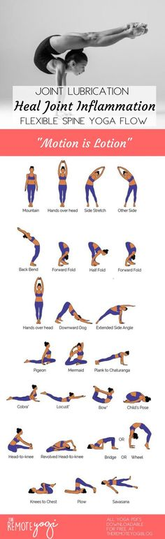 Motion is lotion ladies! Practicing this sequence will increase your flexibility and lubricate your joints, helping to heal your joint and back pain. Vinyasa Yoga, Ashtanga Yoga, Yin Yoga, Yoga Bewegungen, Yoga Pilates, Advanced Yoga, Beginner Yoga, Yoga For Beginners, Yoga Fitness
