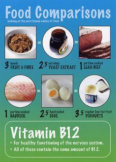 We all need more vitamin B12!
