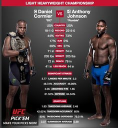 """""""Hes the champ and thats what it is. Everybody trains to beat the champion and be the best so you know Im just like the average person. Im going out there and I did what I had to do to prepare so I look forward to it."""" Anthony """"Rumble"""" Johnson on taking down Daniel Cormier tonight at Daniel Cormier vs Anthony Johnson 2. Cannot wait to see it!! How do you think it will end? _______________________________ #UFC #MMA #UFCnews #mixedmartialarts #MMAnews #CormiervsJohnson2 #JohnsonvsCormier2…"""