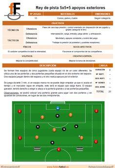 Football Training Drills, Soccer Drills, Football Tactics, Football Stuff, Trx, Hockey, Coaching, Sport, Soccer Practice
