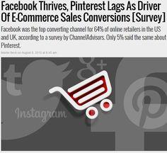 Pinterest Lags As A Driver Of E-Commerce Sales Conversions by @martinbeck via @marketingland