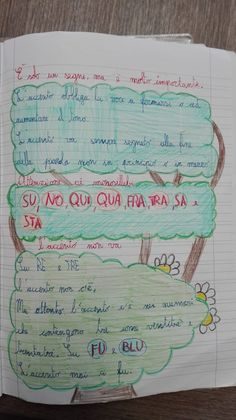 Classe Terza- Grammatica-Aprile-L'accento - Maestra Anita World Languages, Bullet Journal, Activities, Education, Learning, School, 3, Geography, Alphabet