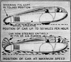 early Dymaxion car sketch by Buckminster Fuller