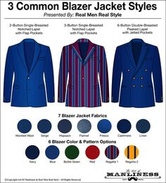 Guide to the Suit Jacket Blazer and Sports Jacket Navy Blazers, Navy Blue Blazer, Colored Blazer, Style Blog, Men's Style, Dandy Style, Classic Style, Real Men Real Style, Herringbone Jacket