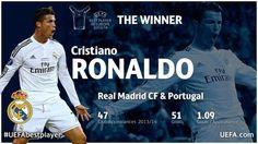 Cristiano Ronaldo is a living legend