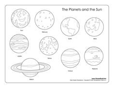 Solar System Diagram Learn The Planets In Our Inside Coloring Pages