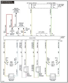 Audi A4 V6 Wiring Diagram #diagram #diagramtemplate #