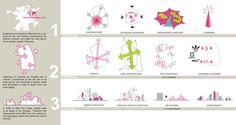 main concept diagrams urban design - Google-søgning
