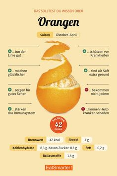 Orangen You should know about oranges eatsmarter.de - Orangen You should know about oranges eatsmarter.de This image - Healthy Life, Healthy Eating, Menu Dieta, Health Snacks, Food Facts, Health And Nutrition, Cheese Nutrition, Nutrition Quotes, Proper Nutrition