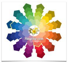 Comment bien associer les couleurs ?   Pin-up Bio