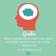 Grading: A Duct-Taped System? Students Weigh In. | CTQ @teachingquality