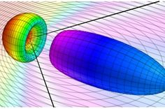 Is Warp Drive Real Nasa - Ever Since The Sound Barrier Was Broken People Have Turned Their Attention To How We Can Break The Light Speed Barrier Science For Kids, Science And Nature, Science And Technology, Science Today, Mad Science, Weird Science, Special Relativity, Theory Of Relativity, Chemistry Cat