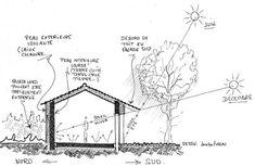 La maison bioclimatique: construire avec le climat