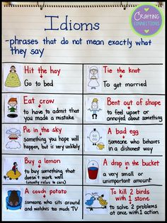 Idioms are really difficult for ESOL students, this anchor chart is great because it shows the words and also provides images to help them understand the concept better. English Idioms, English Lessons, English Vocabulary, Learn English, English Grammar, Teaching Grammar, Teaching Writing, Teaching English, Grammar Games