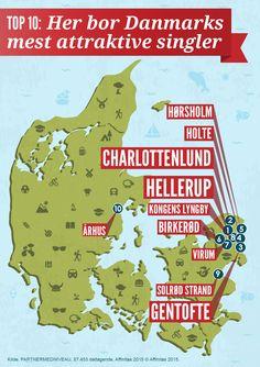 Top 10: Her bor Danmarks mest attraktive singler #infografik #tiltrækningskraft #sexiness #Danmark