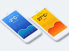 Intuitive weather app