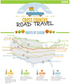 Moving across the country? I feel your pain. It's one of those tasks that requir. Travel Route, Rv Travel, Adventure Travel, Places To Travel, Travel Destinations, Moving Across Country, Road Trip Map, Road Trippin, Trip Planning