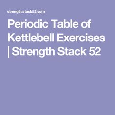 Periodic Table of Kettlebell Exercises   Strength Stack 52