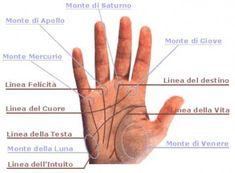 Ecco come leggere la mano: tutte le regole da seguire - Direttanews.it
