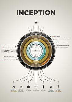 Celebrating The 83rd Oscar Awards With 83 Amazing Infographics
