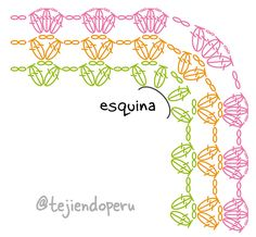 How to Crochet Wave Fan Edging Border Stitch - Crochet Ideas Crochet Boarders, Crochet Blanket Edging, Crochet Lace Edging, Crochet Wool, Crochet Circles, Crochet Quilt, Crochet Squares, Crochet Trim, Crochet Stitches Chart