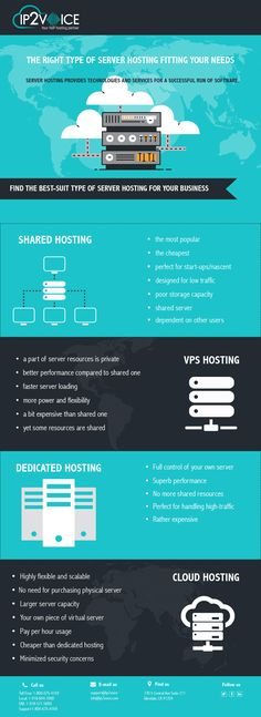 Learn all the types of #server_hosting and choose the one that meets your business needs. #Dedicated, #shared, #VPS, or #Cloud? Which is the best? #VoIP #IP2Voice