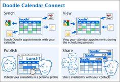 Doodle meeting scheduling resource