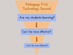 Think Pedagogy First, Technology Second