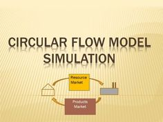 This fun and easy simulation is a great way for students to get out of the classroom and experience the Circular Flow Model.  The students will get a chance to go outside and actually see the money, resources and products flow through a simulated economy.