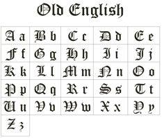 Como hacer letras goticas [Tutorial] - Taringa!